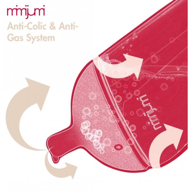 Mimijumi Pack of 2 Replacement Nipple 0-12 months